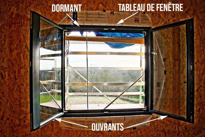 différentes parties d'une fenêtre