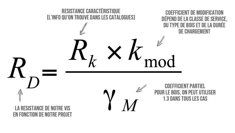 Explication de la formule pour le calcul de résistance des vis à bois