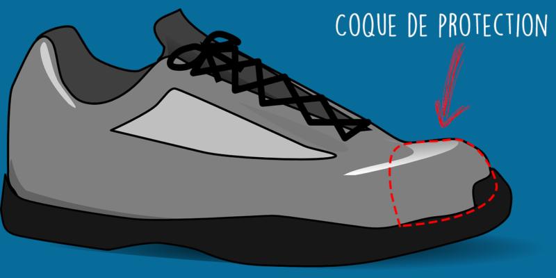 Coque de protection sur une chaussure