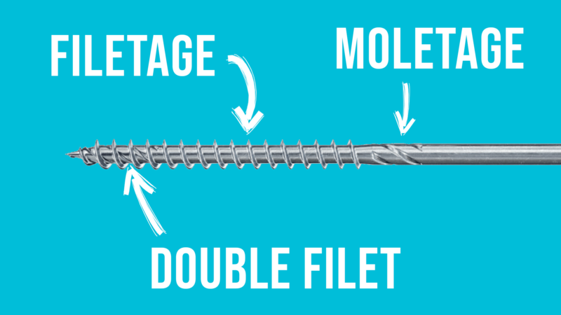Filetage, moletage et double filet sur une vis à bois