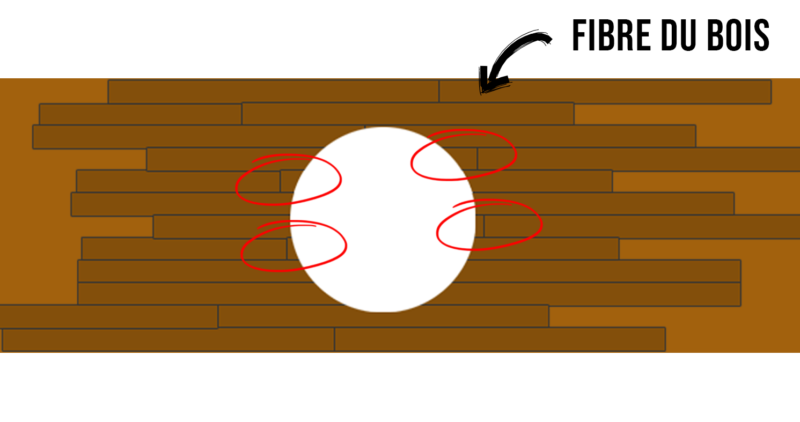 Arrachement fibre du bois avec foret à bois