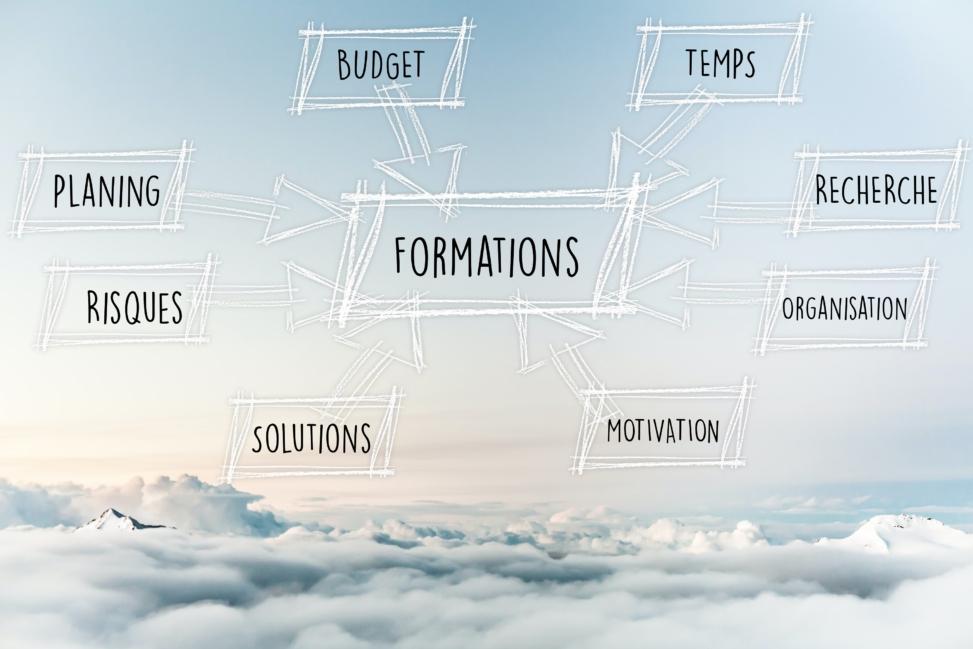 Formation autoconstruction rénovation