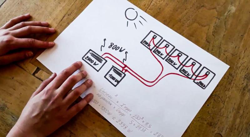 Schéma branchement radiateur électrique sur panneau solaire